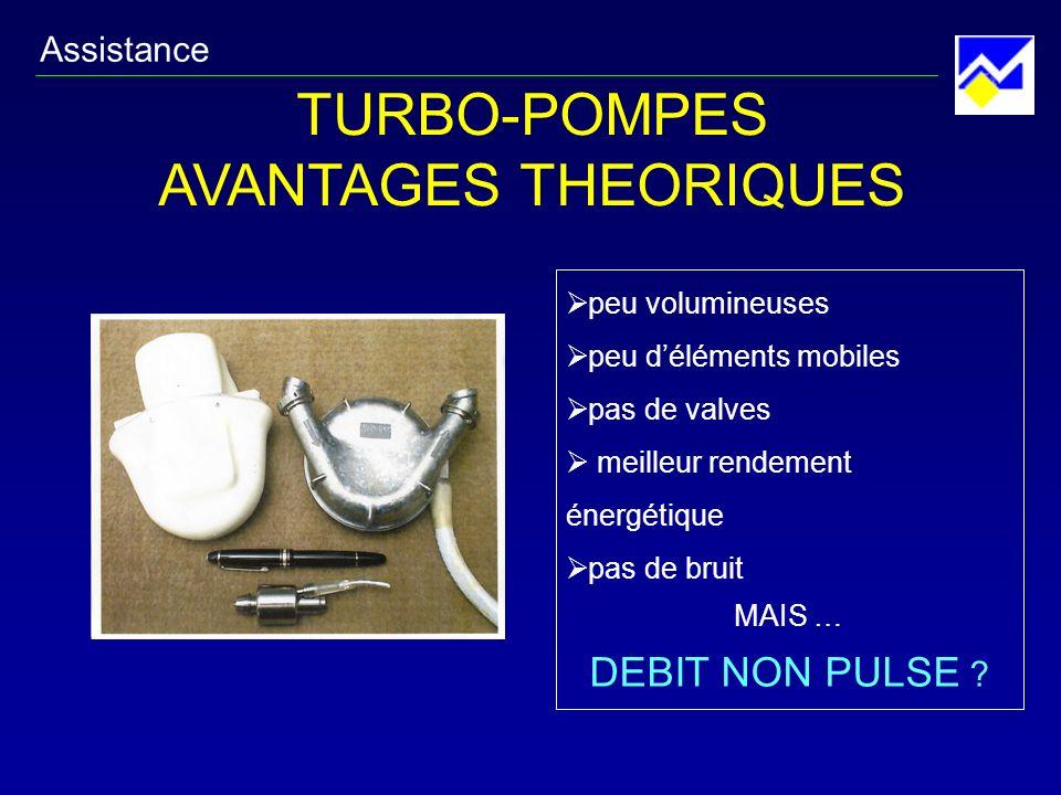 TURBO-POMPES AVANTAGES THEORIQUES peu volumineuses peu déléments mobiles pas de valves meilleur rendement énergétique pas de bruit MAIS … DEBIT NON PU