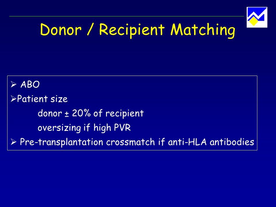 Donor Heart Retrieval Sternotomy / pericardotomy Inspection contractility cardiac disease / injury Palpation ascending aorta coronary arteries