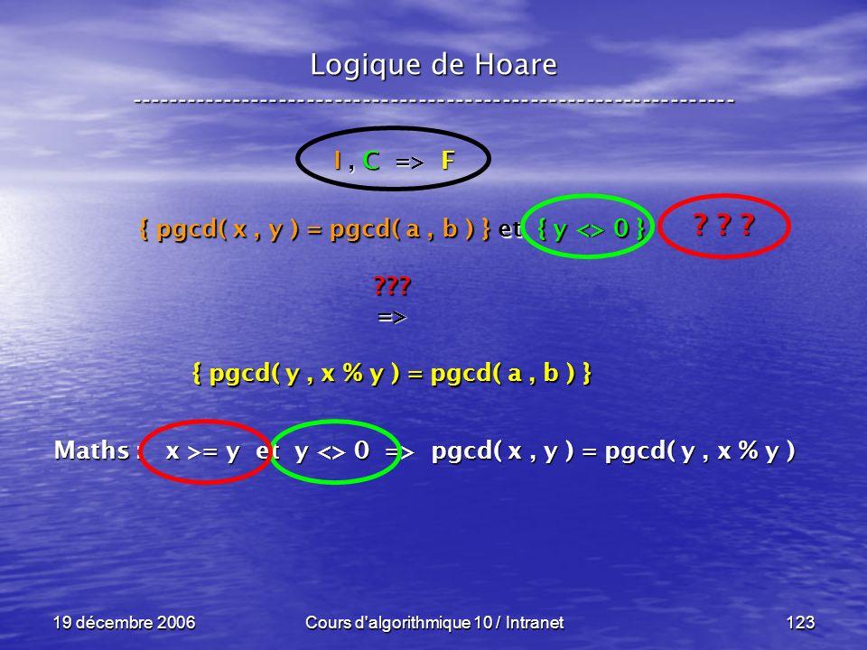 19 décembre 2006Cours d algorithmique 10 / Intranet123 Logique de Hoare ----------------------------------------------------------------- I, C => F { pgcd( x, y ) = pgcd( a, b ) } et { y <> 0 } => { pgcd( y, x % y ) = pgcd( a, b ) } .