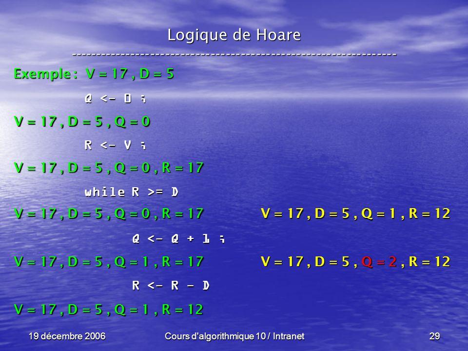 19 décembre 2006Cours d algorithmique 10 / Intranet29 Logique de Hoare ----------------------------------------------------------------- Exemple : V = 17, D = 5 V = 17, D = 5, Q = 0 Q <- 0 ; R <- V ; while R >= D Q <- Q + 1 ; Q <- Q + 1 ; R <- R - D R <- R - D V = 17, D = 5, Q = 0, R = 17 V = 17, D = 5, Q = 1, R = 17 V = 17, D = 5, Q = 1, R = 12 V = 17, D = 5, Q = 2, R = 12