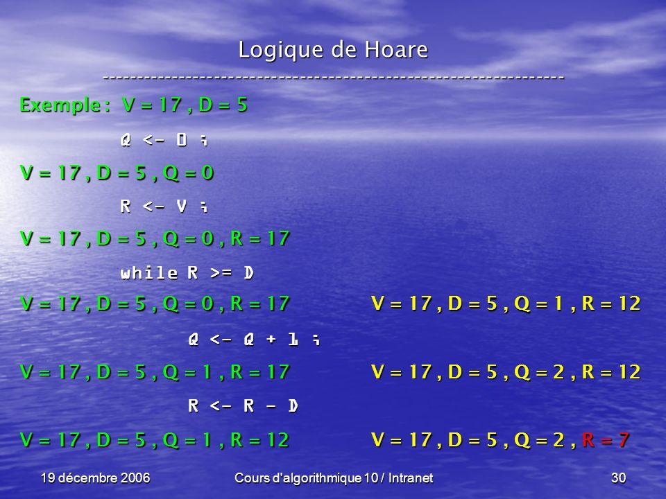 19 décembre 2006Cours d algorithmique 10 / Intranet30 Logique de Hoare ----------------------------------------------------------------- Exemple : V = 17, D = 5 V = 17, D = 5, Q = 0 Q <- 0 ; R <- V ; while R >= D Q <- Q + 1 ; Q <- Q + 1 ; R <- R - D R <- R - D V = 17, D = 5, Q = 0, R = 17 V = 17, D = 5, Q = 1, R = 17 V = 17, D = 5, Q = 1, R = 12 V = 17, D = 5, Q = 2, R = 12 V = 17, D = 5, Q = 2, R = 7