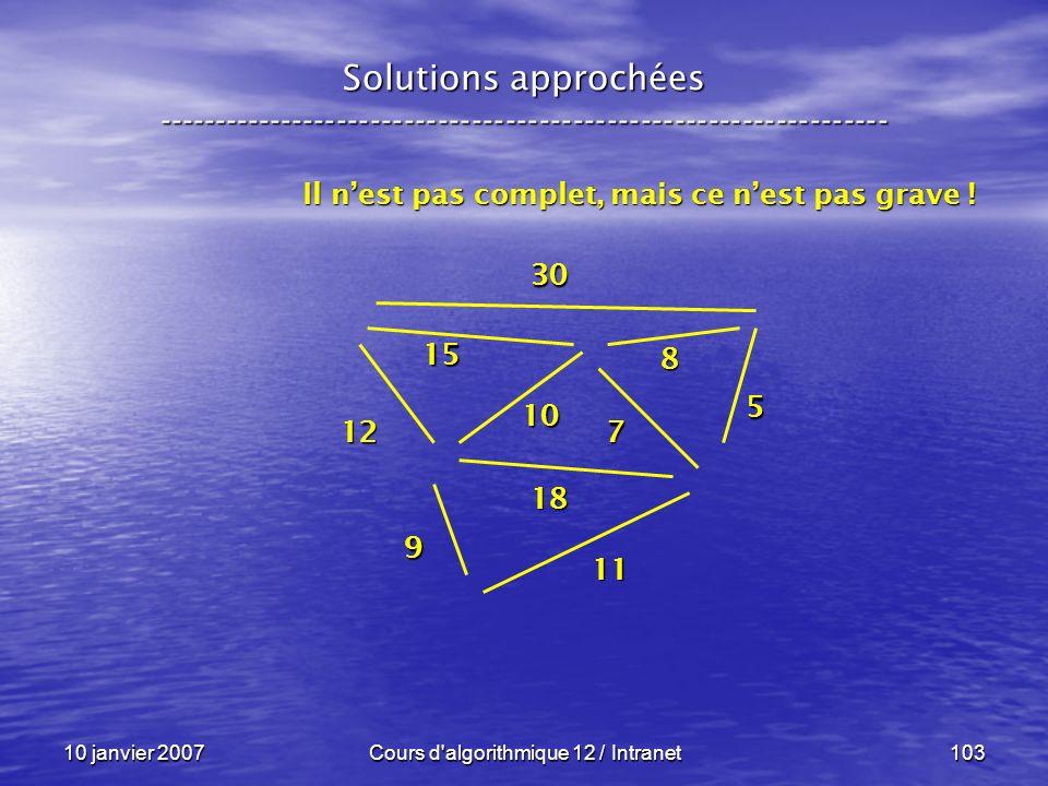 10 janvier 2007Cours d'algorithmique 12 / Intranet103 Solutions approchées ----------------------------------------------------------------- Il nest p