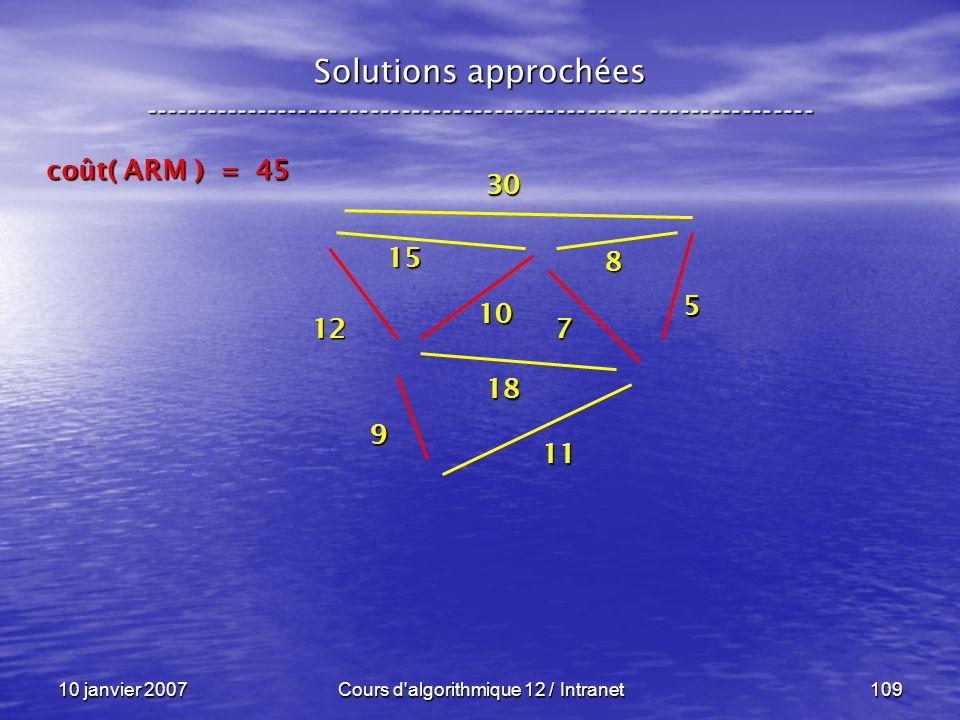 10 janvier 2007Cours d'algorithmique 12 / Intranet109 Solutions approchées ----------------------------------------------------------------- 30 15 12