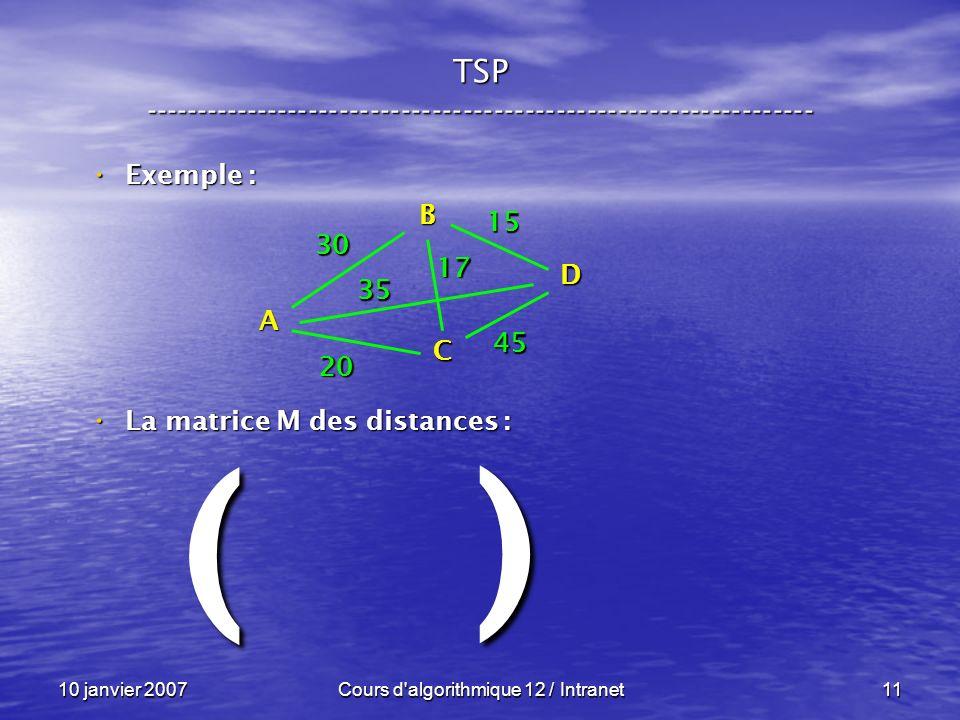 10 janvier 2007Cours d'algorithmique 12 / Intranet11 Exemple : Exemple : La matrice M des distances : La matrice M des distances : A B C D 30 35 20 45