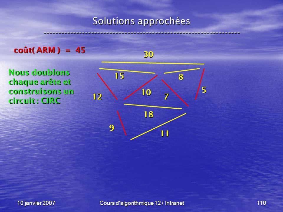 10 janvier 2007Cours d'algorithmique 12 / Intranet110 Solutions approchées ----------------------------------------------------------------- 30 15 12