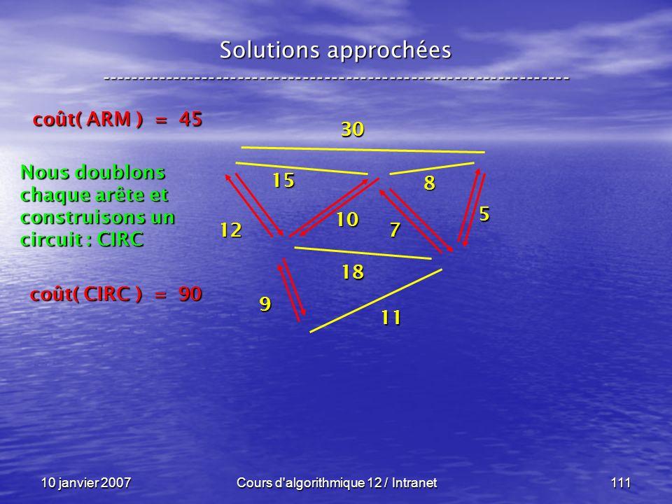 10 janvier 2007Cours d'algorithmique 12 / Intranet111 Solutions approchées ----------------------------------------------------------------- 30 15 12
