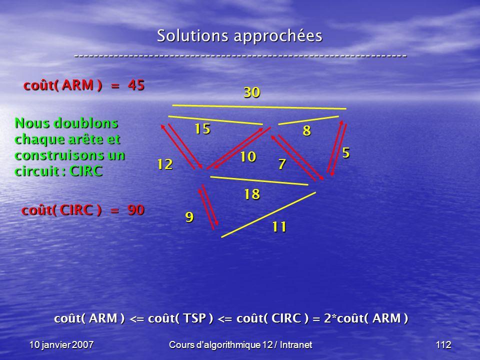 10 janvier 2007Cours d'algorithmique 12 / Intranet112 Solutions approchées ----------------------------------------------------------------- 30 15 12