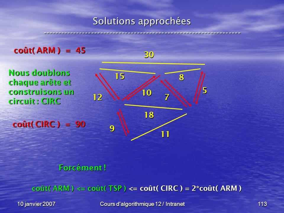 10 janvier 2007Cours d'algorithmique 12 / Intranet113 Solutions approchées ----------------------------------------------------------------- 30 15 12