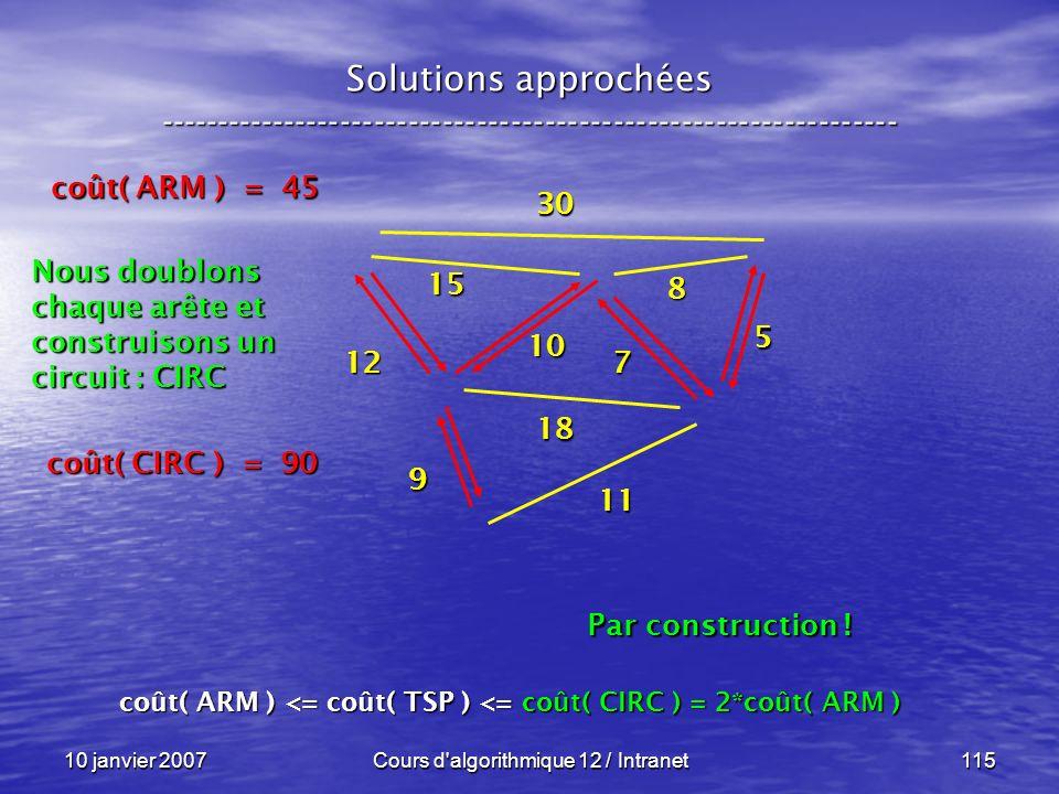 10 janvier 2007Cours d'algorithmique 12 / Intranet115 Solutions approchées ----------------------------------------------------------------- 30 15 12