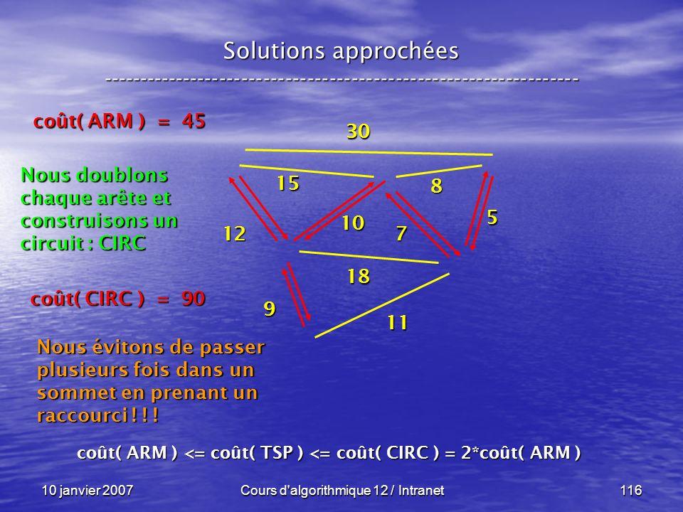 10 janvier 2007Cours d'algorithmique 12 / Intranet116 Solutions approchées ----------------------------------------------------------------- 30 15 12