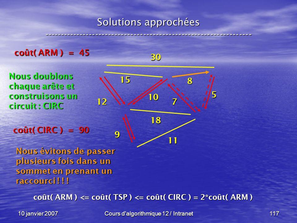 10 janvier 2007Cours d'algorithmique 12 / Intranet117 Solutions approchées ----------------------------------------------------------------- 30 15 12