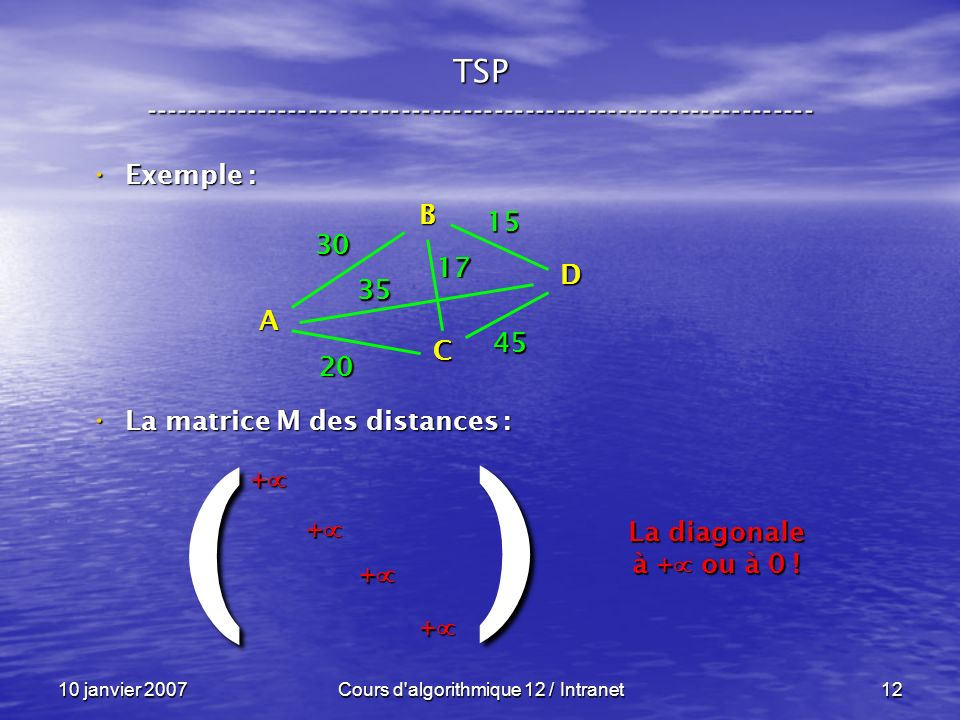 10 janvier 2007Cours d'algorithmique 12 / Intranet12 Exemple : Exemple : La matrice M des distances : La matrice M des distances : A B C D 30 35 20 45