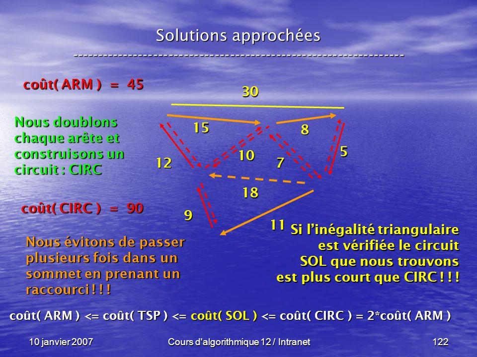 10 janvier 2007Cours d'algorithmique 12 / Intranet122 Solutions approchées ----------------------------------------------------------------- 30 15 12
