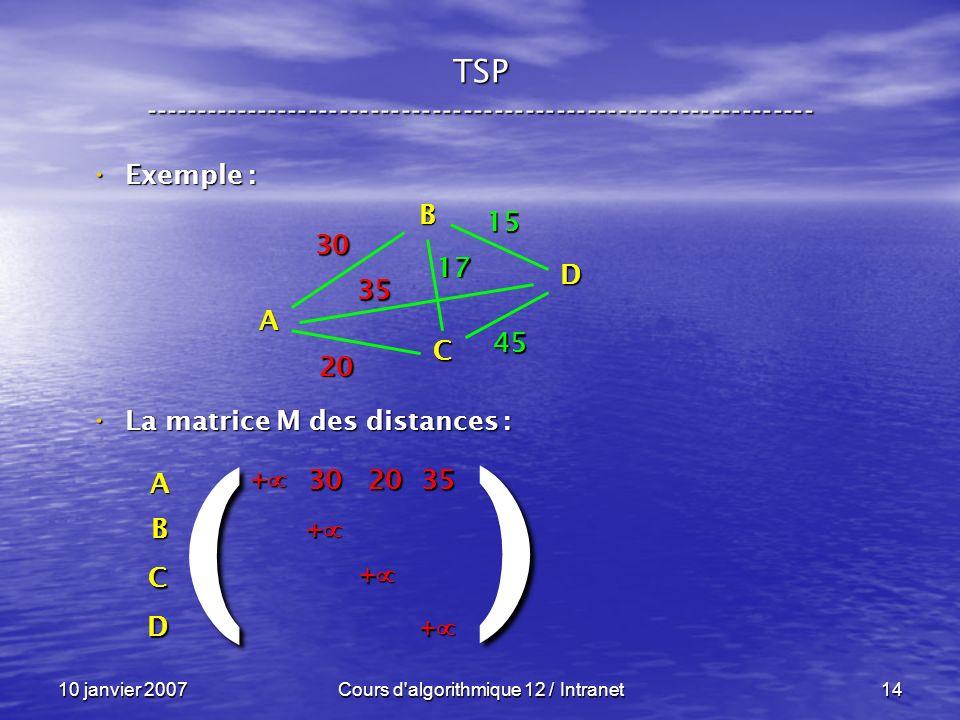 10 janvier 2007Cours d'algorithmique 12 / Intranet14 Exemple : Exemple : La matrice M des distances : La matrice M des distances : A B C D 30 35 20 45