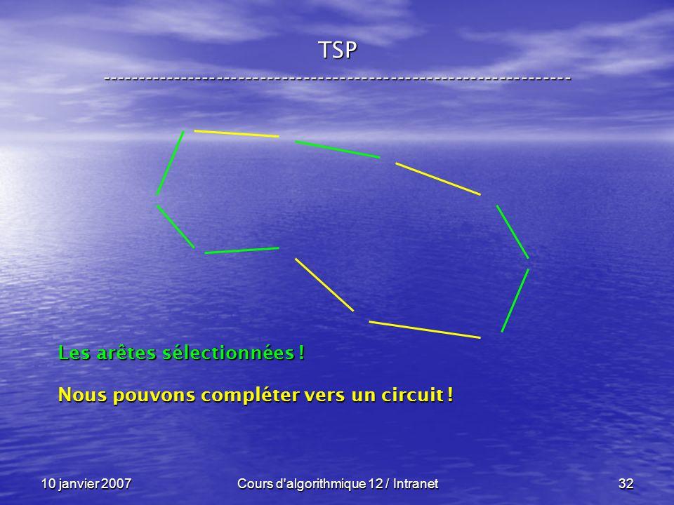 10 janvier 2007Cours d'algorithmique 12 / Intranet32 TSP ----------------------------------------------------------------- Les arêtes sélectionnées !