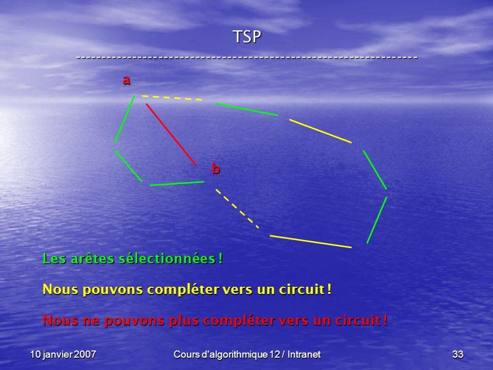 10 janvier 2007Cours d'algorithmique 12 / Intranet33 TSP ----------------------------------------------------------------- Les arêtes sélectionnées !