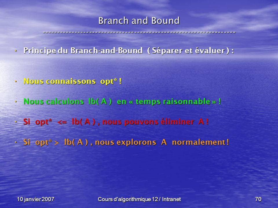 10 janvier 2007Cours d'algorithmique 12 / Intranet70 Principe du Branch-and-Bound ( Séparer et évaluer ) : Principe du Branch-and-Bound ( Séparer et é