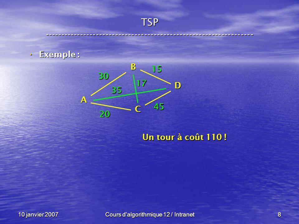 10 janvier 2007Cours d algorithmique 12 / Intranet89 Exemple : Exemple : Branch and Bound ----------------------------------------------------------------- + + + ( ) 30 10 35 15 1745 + + + + + + + s = 42 Lidée : Il faudra bien partir de la seconde ville et cela coûtera au moins 15, de même pour les autres villes !