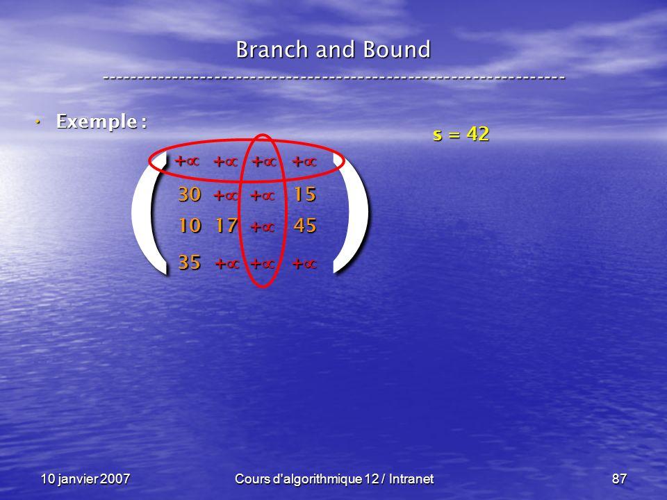 10 janvier 2007Cours d'algorithmique 12 / Intranet87 Exemple : Exemple : Branch and Bound ------------------------------------------------------------