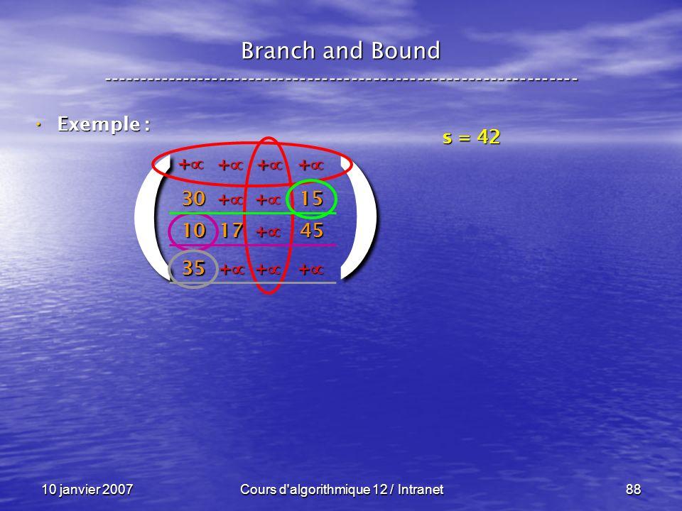 10 janvier 2007Cours d'algorithmique 12 / Intranet88 Exemple : Exemple : Branch and Bound ------------------------------------------------------------