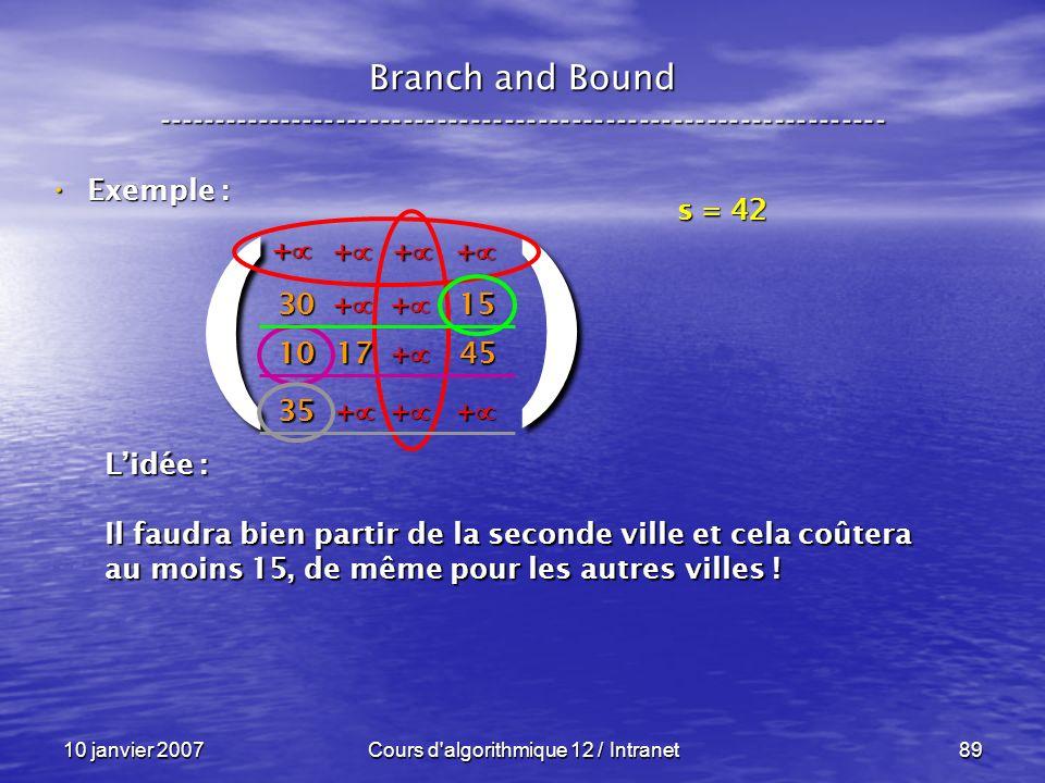 10 janvier 2007Cours d'algorithmique 12 / Intranet89 Exemple : Exemple : Branch and Bound ------------------------------------------------------------