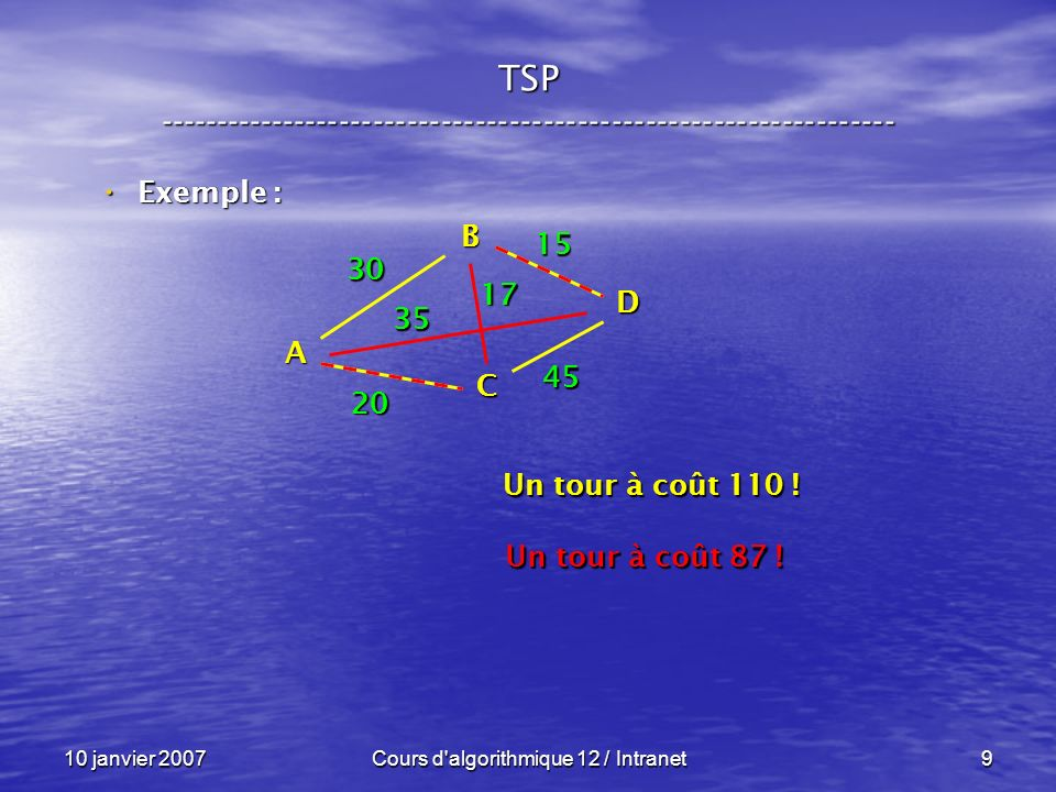 10 janvier 2007Cours d algorithmique 12 / Intranet120 Solutions approchées ----------------------------------------------------------------- 30 15 12 10 18 8 7 5 9 11 coût( ARM ) = 45 Nous doublons chaque arête et construisons un circuit : CIRC coût( CIRC ) = 90 Nous évitons de passer plusieurs fois dans un sommet en prenant un raccourci .