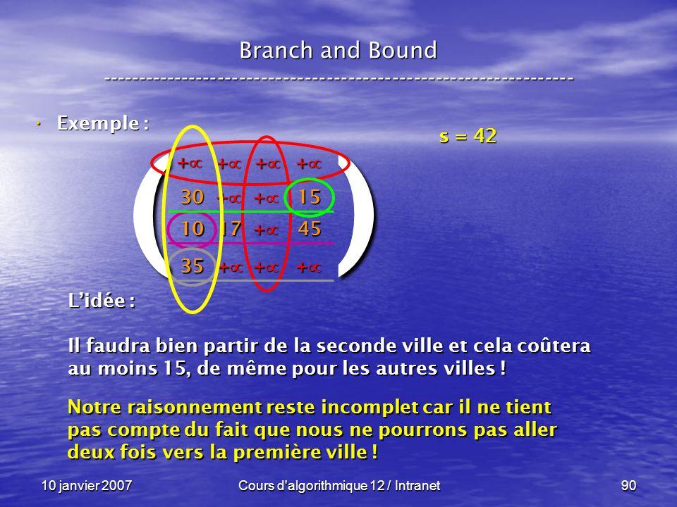 10 janvier 2007Cours d'algorithmique 12 / Intranet90 Exemple : Exemple : Branch and Bound ------------------------------------------------------------