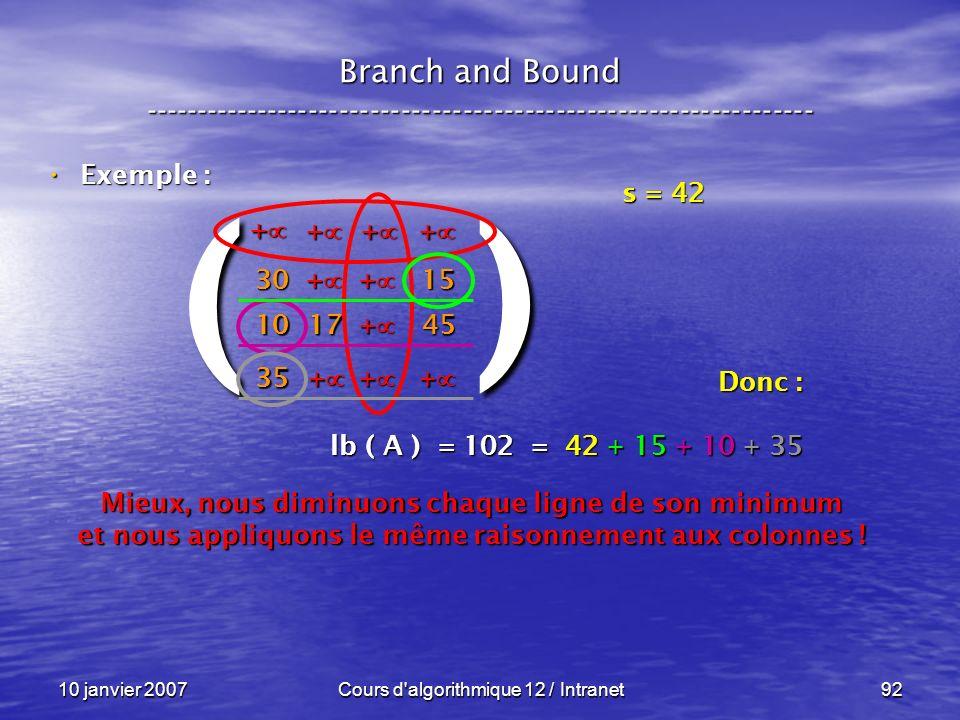10 janvier 2007Cours d'algorithmique 12 / Intranet92 Exemple : Exemple : Branch and Bound ------------------------------------------------------------