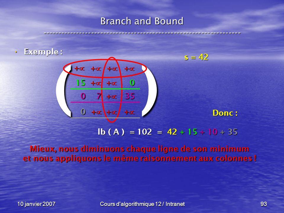 10 janvier 2007Cours d'algorithmique 12 / Intranet93 Exemple : Exemple : Branch and Bound ------------------------------------------------------------