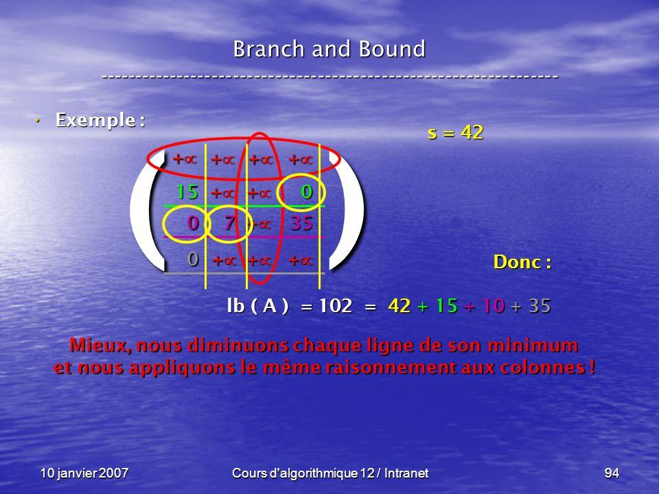 10 janvier 2007Cours d'algorithmique 12 / Intranet94 Exemple : Exemple : Branch and Bound ------------------------------------------------------------