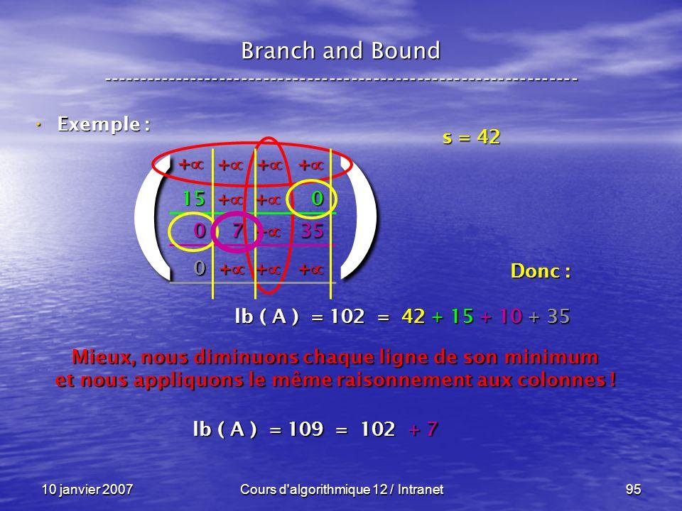 10 janvier 2007Cours d'algorithmique 12 / Intranet95 Exemple : Exemple : Branch and Bound ------------------------------------------------------------