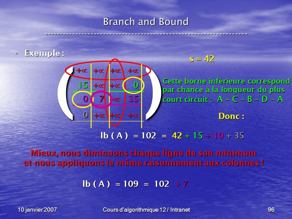 10 janvier 2007Cours d'algorithmique 12 / Intranet96 Exemple : Exemple : Branch and Bound ------------------------------------------------------------