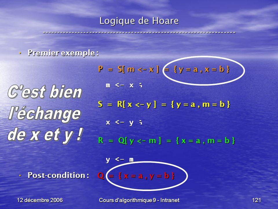 12 décembre 2006Cours d algorithmique 9 - Intranet121 Logique de Hoare ----------------------------------------------------------------- Premier exemple : Premier exemple : Post-condition : Post-condition : m <- x ; x <- y ; y <- m Q = { x = a, y = b } R = Q[ y < - m ] = { x = a, m = b } S = R[ x < - y ] = { y = a, m = b } P = S[ m < - x ] = { y = a, x = b }