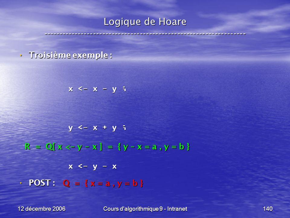 12 décembre 2006Cours d algorithmique 9 - Intranet140 Logique de Hoare ----------------------------------------------------------------- Troisième exemple : Troisième exemple : POST : POST : x <- x - y ; y <- x + y ; x <- y - x Q = { x = a, y = b } R = Q[ x < - y - x ] = { y – x = a, y = b }