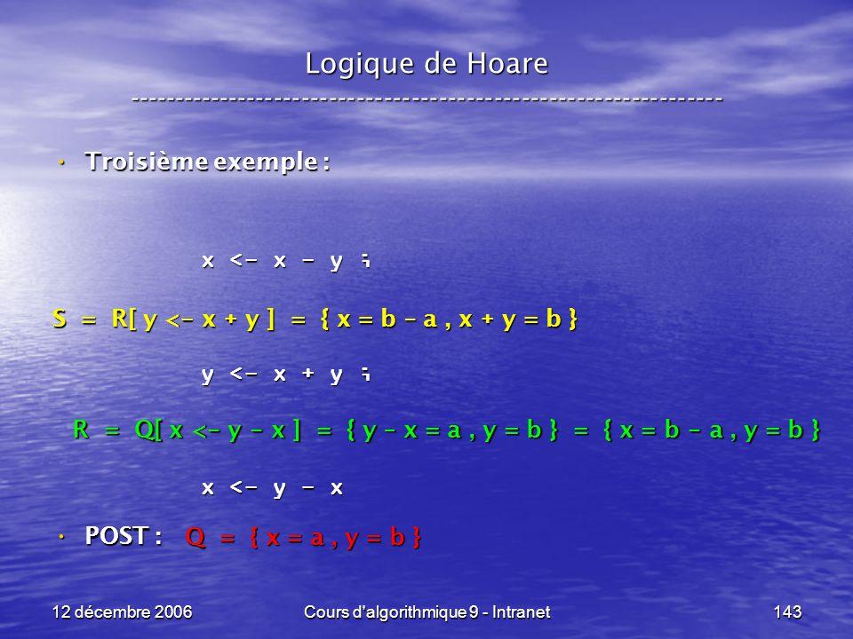12 décembre 2006Cours d algorithmique 9 - Intranet143 Logique de Hoare ----------------------------------------------------------------- Troisième exemple : Troisième exemple : POST : POST : x <- x - y ; y <- x + y ; x <- y - x Q = { x = a, y = b } R = Q[ x < - y - x ] = { y – x = a, y = b } = { x = b - a, y = b } S = R[ y < - x + y ] = { x = b – a, x + y = b }