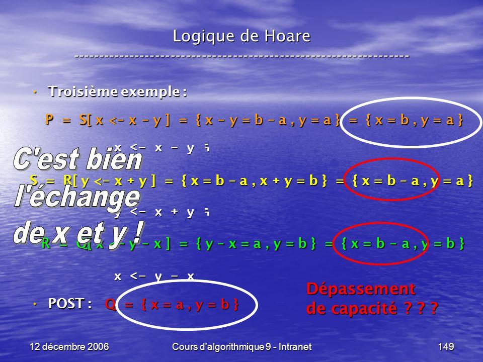 12 décembre 2006Cours d algorithmique 9 - Intranet149 Logique de Hoare ----------------------------------------------------------------- Troisième exemple : Troisième exemple : POST : POST : x <- x - y ; y <- x + y ; x <- y - x Q = { x = a, y = b } R = Q[ x < - y - x ] = { y – x = a, y = b } = { x = b - a, y = b } S = R[ y < - x + y ] = { x = b – a, x + y = b } = { x = b – a, y = a } P = S[ x < - x - y ] = { x - y = b – a, y = a } = { x = b, y = a } Dépassement de capacité .