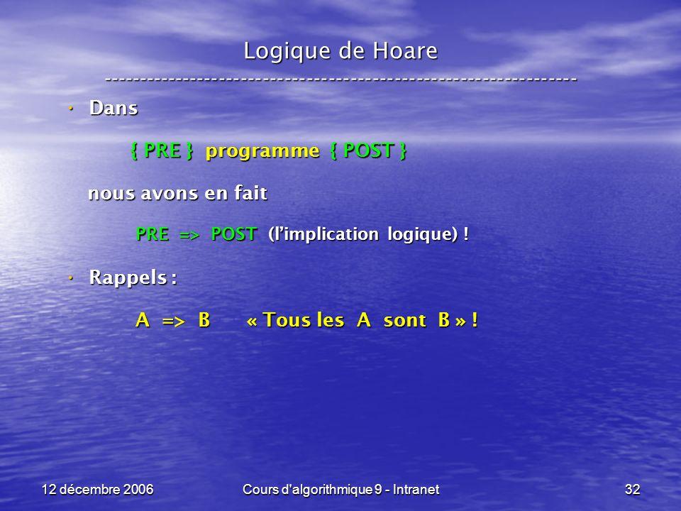 12 décembre 2006Cours d algorithmique 9 - Intranet32 Logique de Hoare ----------------------------------------------------------------- Dans Dans { PRE } programme { POST } { PRE } programme { POST } nous avons en fait nous avons en fait PRE => POST (limplication logique) .