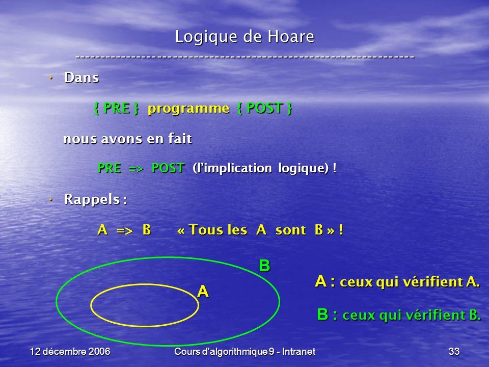 12 décembre 2006Cours d algorithmique 9 - Intranet33 Logique de Hoare ----------------------------------------------------------------- Dans Dans { PRE } programme { POST } { PRE } programme { POST } nous avons en fait nous avons en fait PRE => POST (limplication logique) .