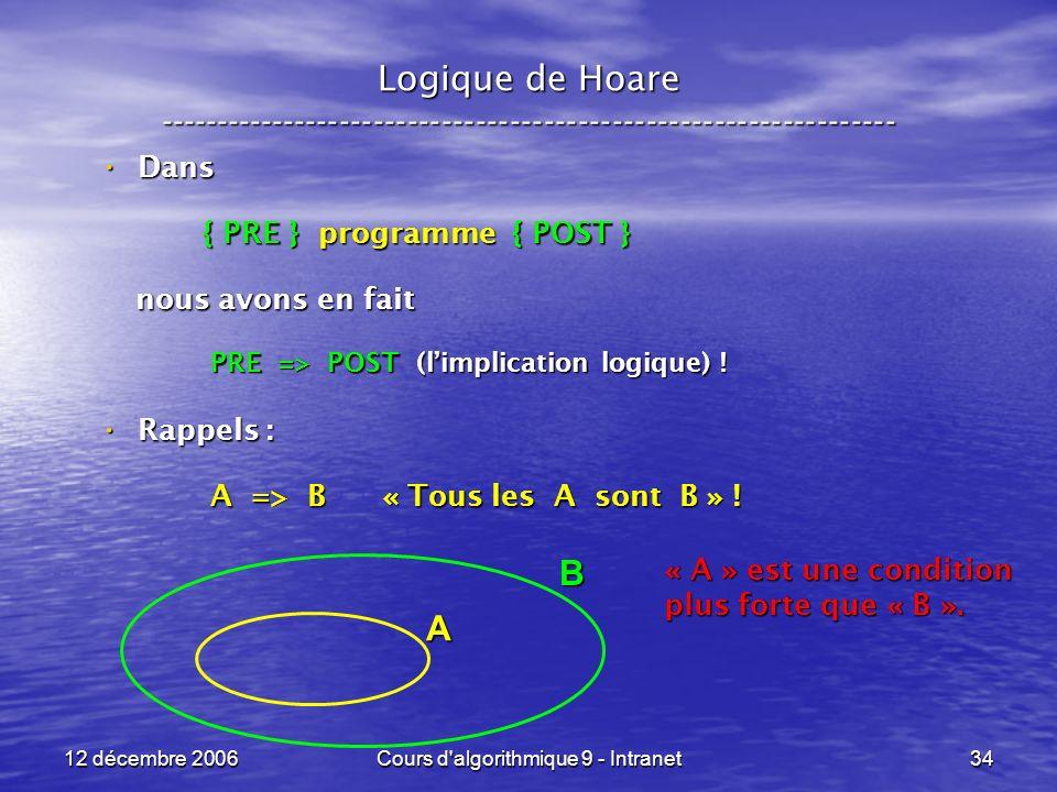 12 décembre 2006Cours d algorithmique 9 - Intranet34 Logique de Hoare ----------------------------------------------------------------- Dans Dans { PRE } programme { POST } { PRE } programme { POST } nous avons en fait nous avons en fait PRE => POST (limplication logique) .
