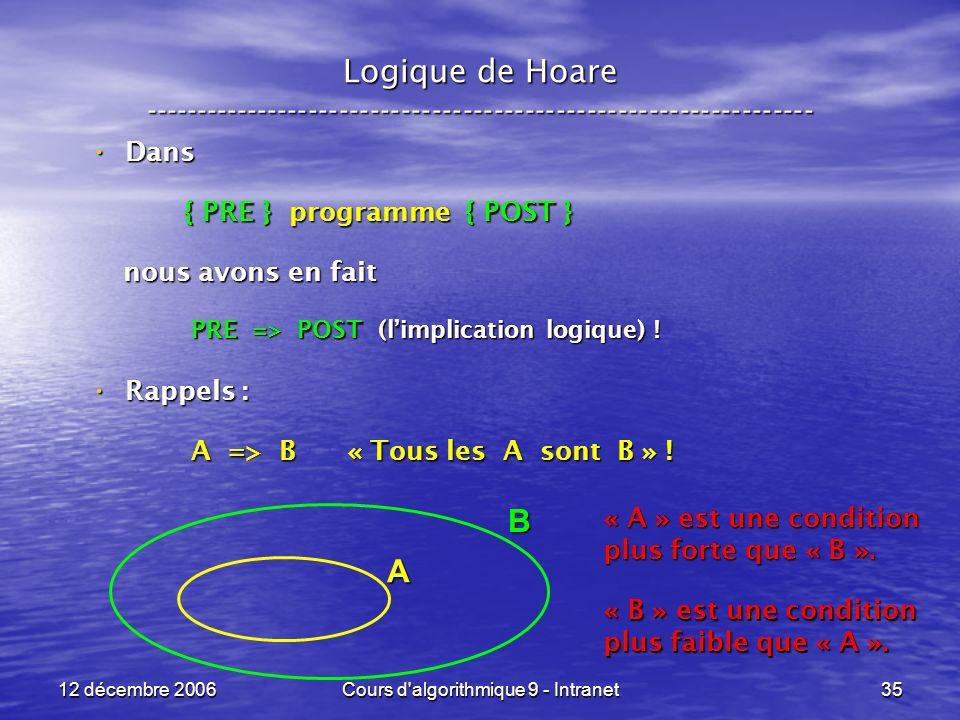12 décembre 2006Cours d algorithmique 9 - Intranet35 Logique de Hoare ----------------------------------------------------------------- Dans Dans { PRE } programme { POST } { PRE } programme { POST } nous avons en fait nous avons en fait PRE => POST (limplication logique) .