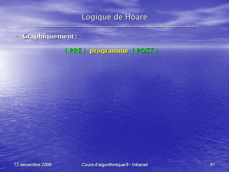 12 décembre 2006Cours d algorithmique 9 - Intranet41 Logique de Hoare ----------------------------------------------------------------- Graphiquement : Graphiquement : { PRE } programme { POST } { PRE } programme { POST }