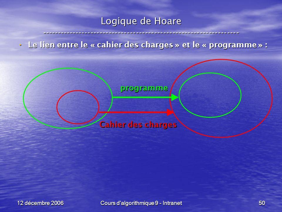 12 décembre 2006Cours d algorithmique 9 - Intranet50 Logique de Hoare ----------------------------------------------------------------- Le lien entre le « cahier des charges » et le « programme » : Le lien entre le « cahier des charges » et le « programme » : programme Cahier des charges