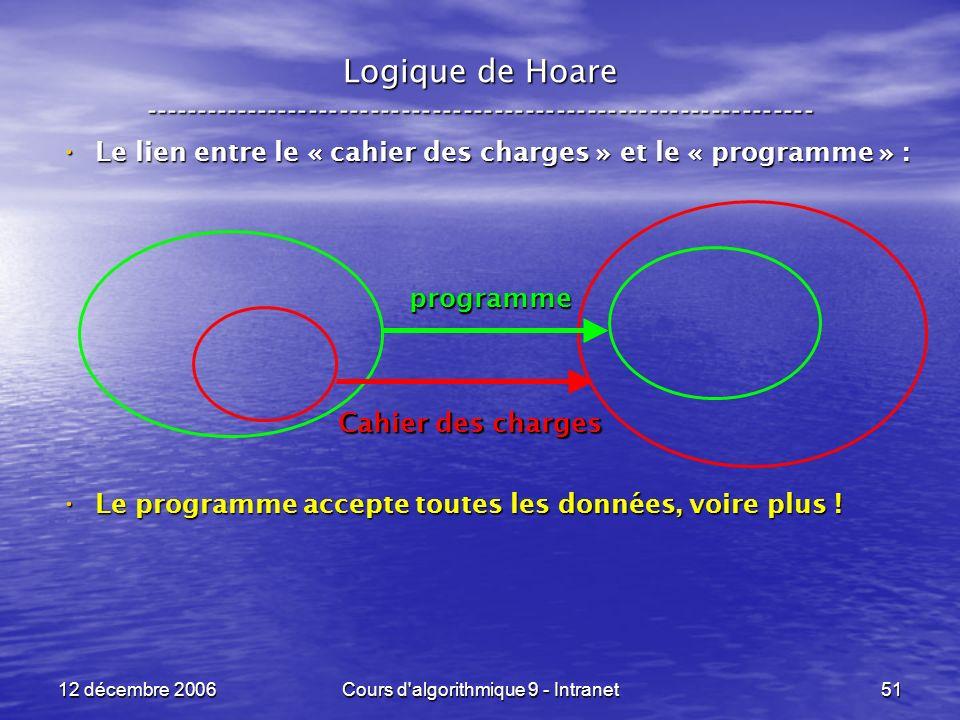 12 décembre 2006Cours d algorithmique 9 - Intranet51 Logique de Hoare ----------------------------------------------------------------- Le lien entre le « cahier des charges » et le « programme » : Le lien entre le « cahier des charges » et le « programme » : Le programme accepte toutes les données, voire plus .