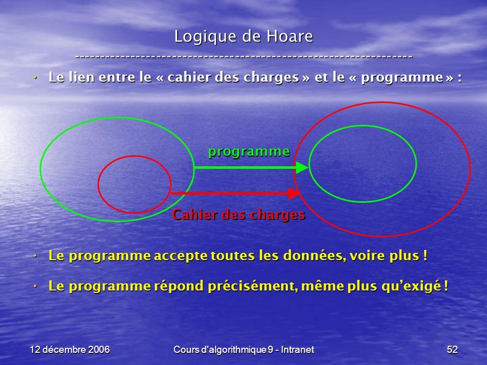12 décembre 2006Cours d algorithmique 9 - Intranet52 Logique de Hoare ----------------------------------------------------------------- Le lien entre le « cahier des charges » et le « programme » : Le lien entre le « cahier des charges » et le « programme » : Le programme accepte toutes les données, voire plus .