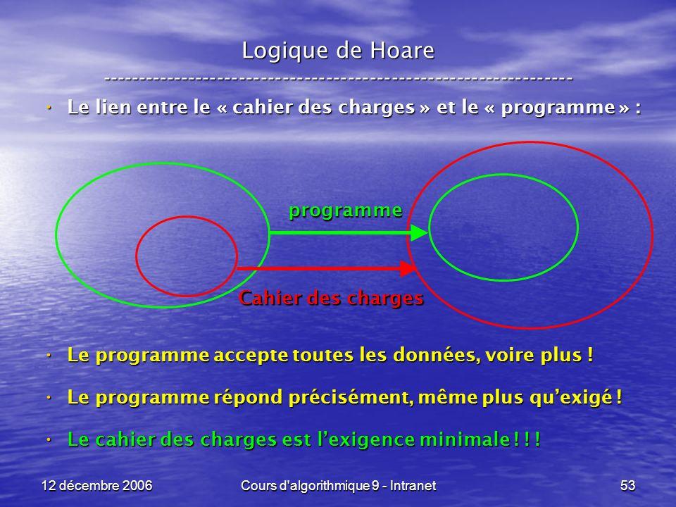 12 décembre 2006Cours d algorithmique 9 - Intranet53 Logique de Hoare ----------------------------------------------------------------- Le lien entre le « cahier des charges » et le « programme » : Le lien entre le « cahier des charges » et le « programme » : Le programme accepte toutes les données, voire plus .
