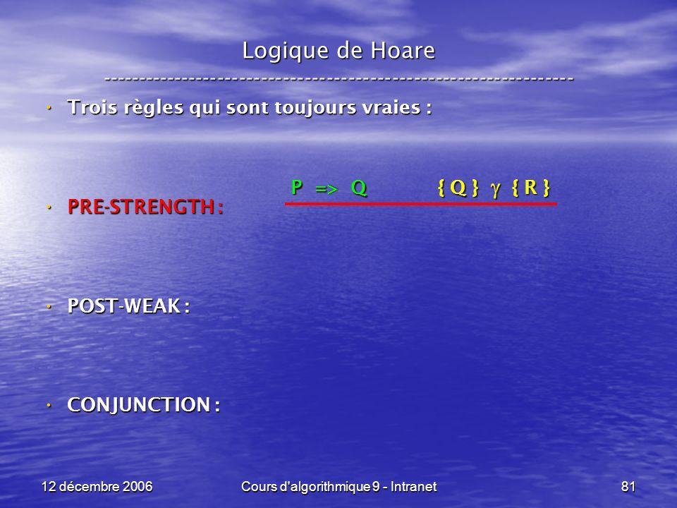 12 décembre 2006Cours d algorithmique 9 - Intranet81 Logique de Hoare ----------------------------------------------------------------- Trois règles qui sont toujours vraies : Trois règles qui sont toujours vraies : PRE-STRENGTH : PRE-STRENGTH : POST-WEAK : POST-WEAK : CONJUNCTION : CONJUNCTION : P => Q { Q } { R }