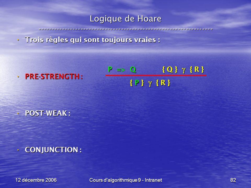 12 décembre 2006Cours d algorithmique 9 - Intranet82 Logique de Hoare ----------------------------------------------------------------- Trois règles qui sont toujours vraies : Trois règles qui sont toujours vraies : PRE-STRENGTH : PRE-STRENGTH : POST-WEAK : POST-WEAK : CONJUNCTION : CONJUNCTION : P => Q { Q } { R } { P } { R }