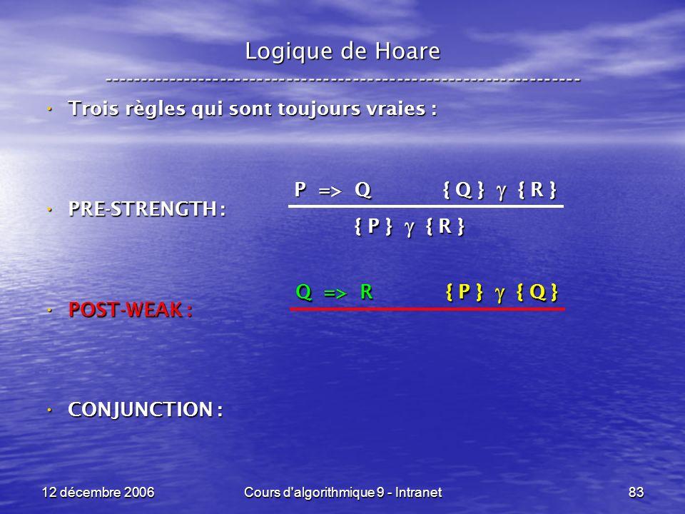 12 décembre 2006Cours d algorithmique 9 - Intranet83 Logique de Hoare ----------------------------------------------------------------- Trois règles qui sont toujours vraies : Trois règles qui sont toujours vraies : PRE-STRENGTH : PRE-STRENGTH : POST-WEAK : POST-WEAK : CONJUNCTION : CONJUNCTION : P => Q { Q } { R } { P } { R } Q => R { P } { Q }