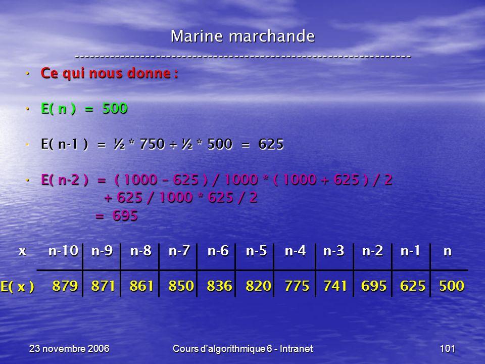 23 novembre 2006Cours d algorithmique 6 - Intranet101 Ce qui nous donne : Ce qui nous donne : E( n ) = 500 E( n ) = 500 E( n-1 ) = ½ * 750 + ½ * 500 = 625 E( n-1 ) = ½ * 750 + ½ * 500 = 625 E( n-2 ) = ( 1000 – 625 ) / 1000 * ( 1000 + 625 ) / 2 E( n-2 ) = ( 1000 – 625 ) / 1000 * ( 1000 + 625 ) / 2 + 625 / 1000 * 625 / 2 + 625 / 1000 * 625 / 2 = 695 = 695 n-10 n-9 n-8 n-7 n-6 n-5 n-4 n-3 n-2 n-1 n n-10 n-9 n-8 n-7 n-6 n-5 n-4 n-3 n-2 n-1 n 879 871 861 850 836 820 775 741 695 625 500 879 871 861 850 836 820 775 741 695 625 500 Marine marchande ----------------------------------------------------------------- E( x ) x