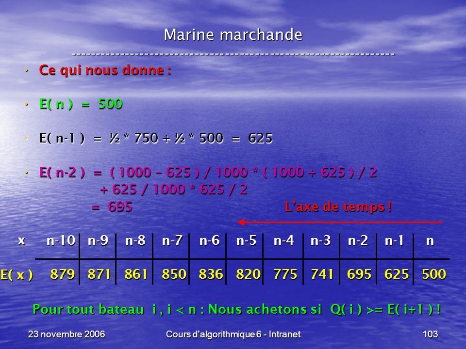 23 novembre 2006Cours d algorithmique 6 - Intranet103 Ce qui nous donne : Ce qui nous donne : E( n ) = 500 E( n ) = 500 E( n-1 ) = ½ * 750 + ½ * 500 = 625 E( n-1 ) = ½ * 750 + ½ * 500 = 625 E( n-2 ) = ( 1000 – 625 ) / 1000 * ( 1000 + 625 ) / 2 E( n-2 ) = ( 1000 – 625 ) / 1000 * ( 1000 + 625 ) / 2 + 625 / 1000 * 625 / 2 + 625 / 1000 * 625 / 2 = 695 = 695 n-10 n-9 n-8 n-7 n-6 n-5 n-4 n-3 n-2 n-1 n n-10 n-9 n-8 n-7 n-6 n-5 n-4 n-3 n-2 n-1 n 879 871 861 850 836 820 775 741 695 625 500 879 871 861 850 836 820 775 741 695 625 500 Marine marchande ----------------------------------------------------------------- E( x ) x Pour tout bateau i, i = E( i+1 ) .